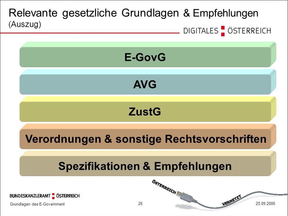 Relevante gesetzliche Grundlagen & Empfehlungen (Auszug)