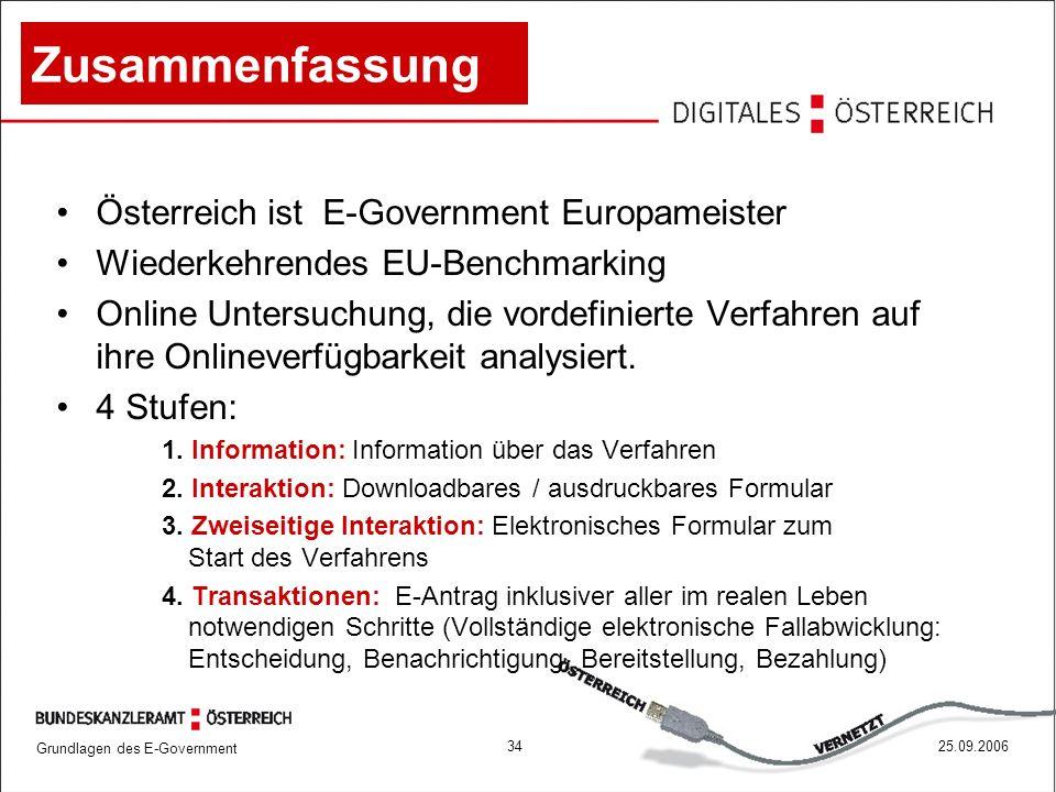 Zusammenfassung Österreich ist E-Government Europameister