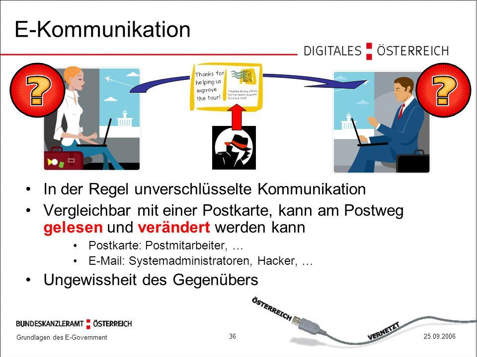E-Kommunikation In der Regel unverschlüsselte Kommunikation