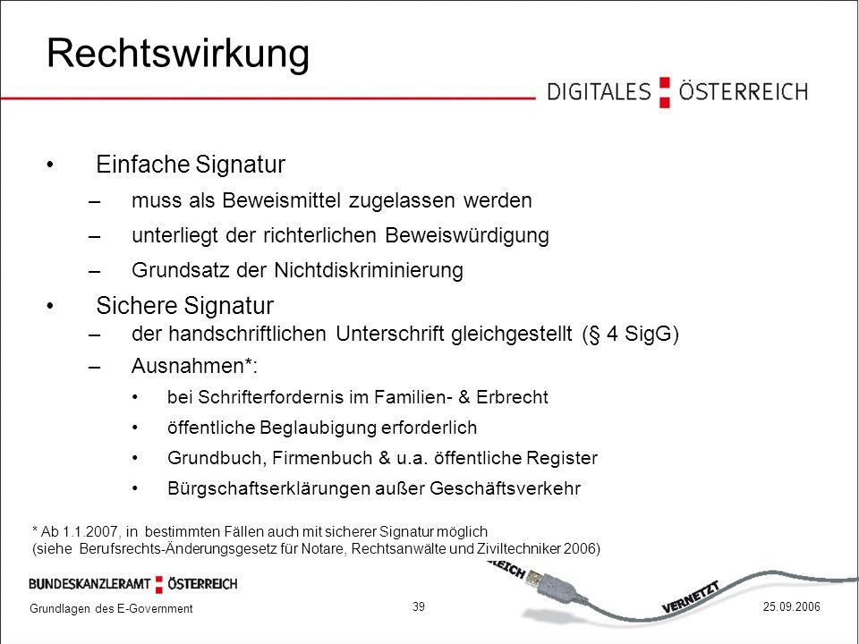 Rechtswirkung Einfache Signatur Sichere Signatur