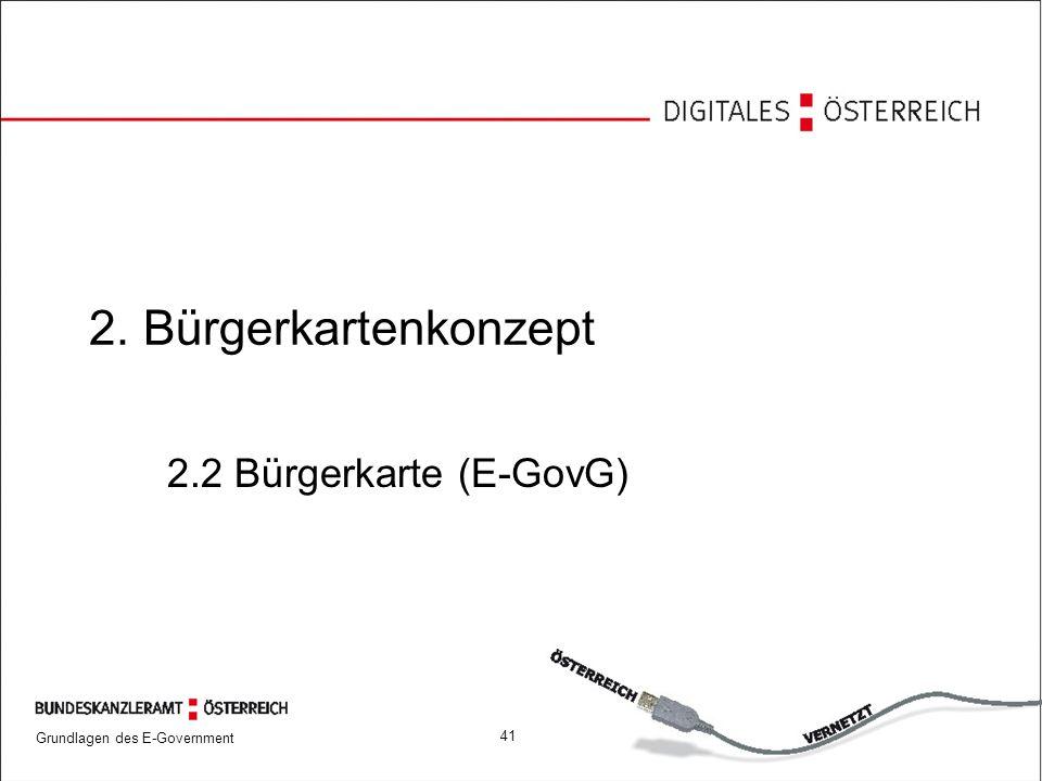 2. Bürgerkartenkonzept 2.2 Bürgerkarte (E-GovG)