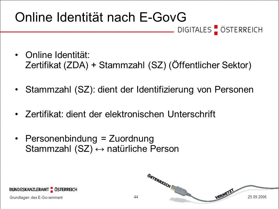 Online Identität nach E-GovG