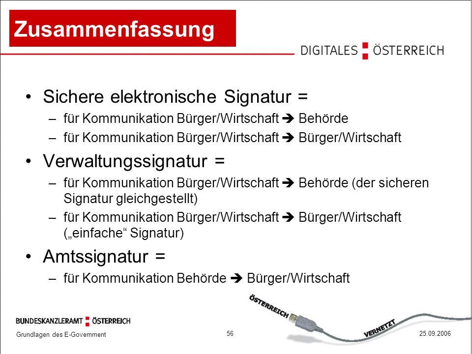 Zusammenfassung Sichere elektronische Signatur = Verwaltungssignatur =