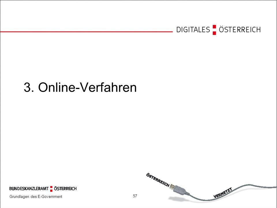 3. Online-Verfahren
