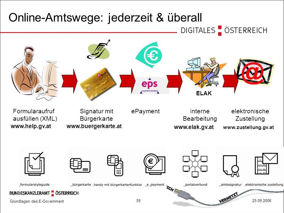 Online-Amtswege: jederzeit & überall