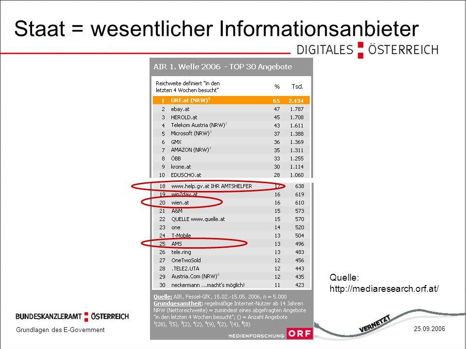 Staat = wesentlicher Informationsanbieter