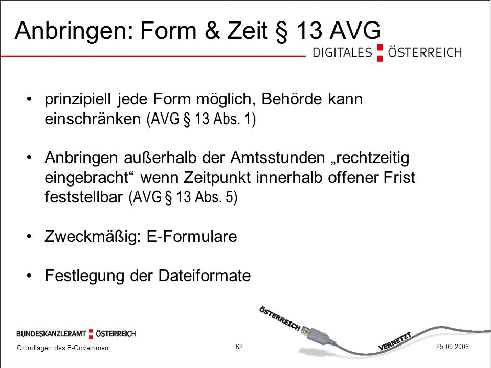 Anbringen: Form & Zeit § 13 AVG