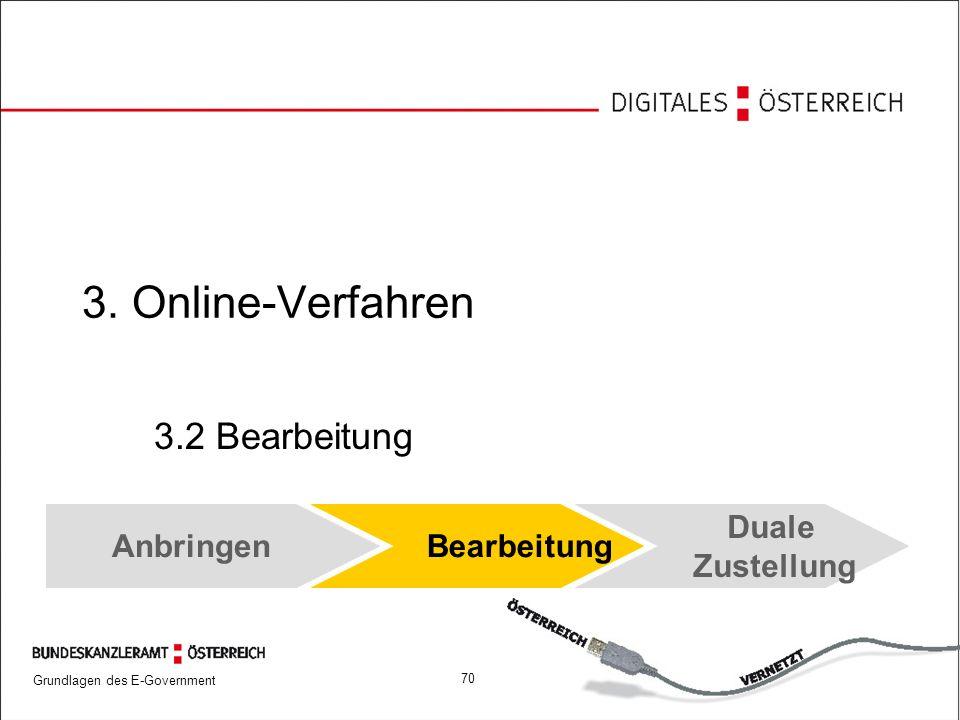 3. Online-Verfahren 3.2 Bearbeitung Anbringen Bearbeitung Duale