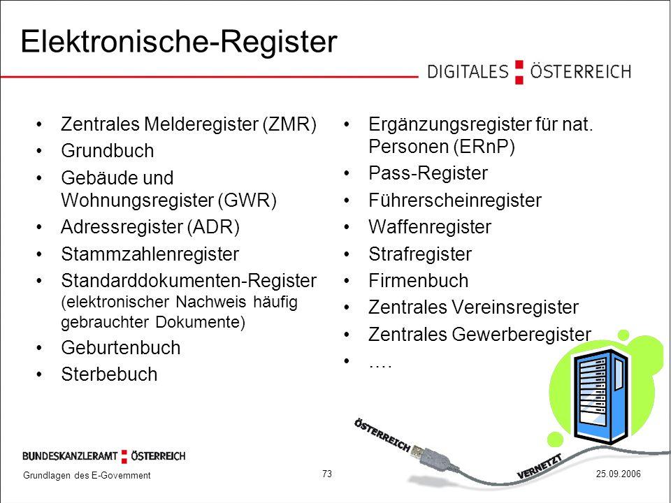 Elektronische-Register