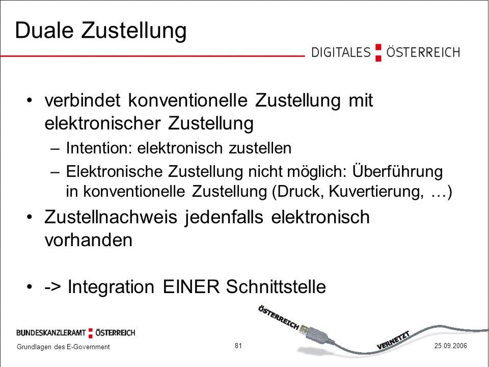 Duale Zustellung verbindet konventionelle Zustellung mit elektronischer Zustellung. Intention: elektronisch zustellen.