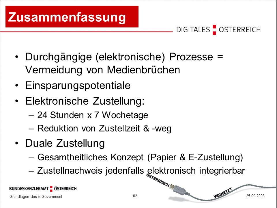 Zusammenfassung Durchgängige (elektronische) Prozesse = Vermeidung von Medienbrüchen. Einsparungspotentiale.