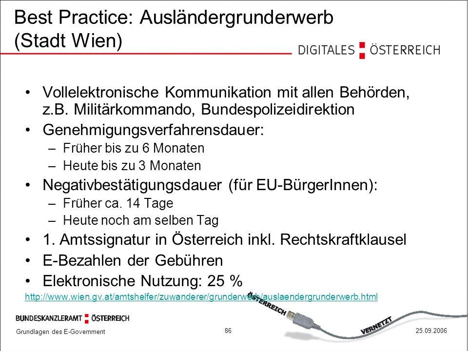 Best Practice: Ausländergrunderwerb (Stadt Wien)