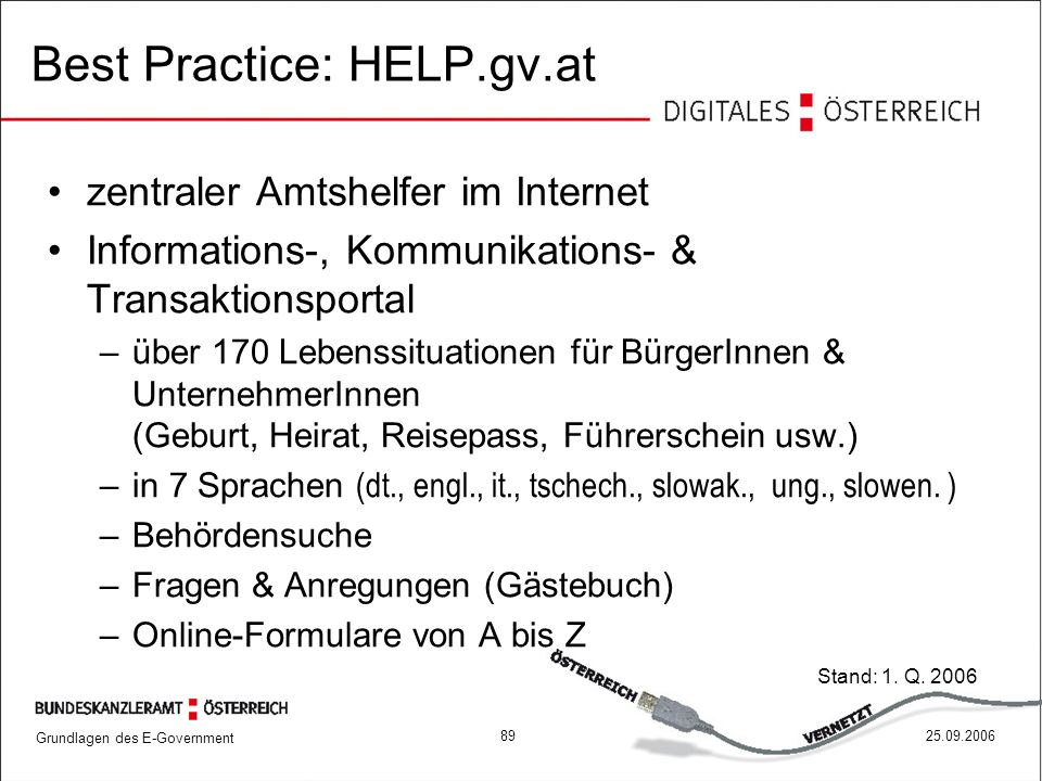 Best Practice: HELP.gv.at