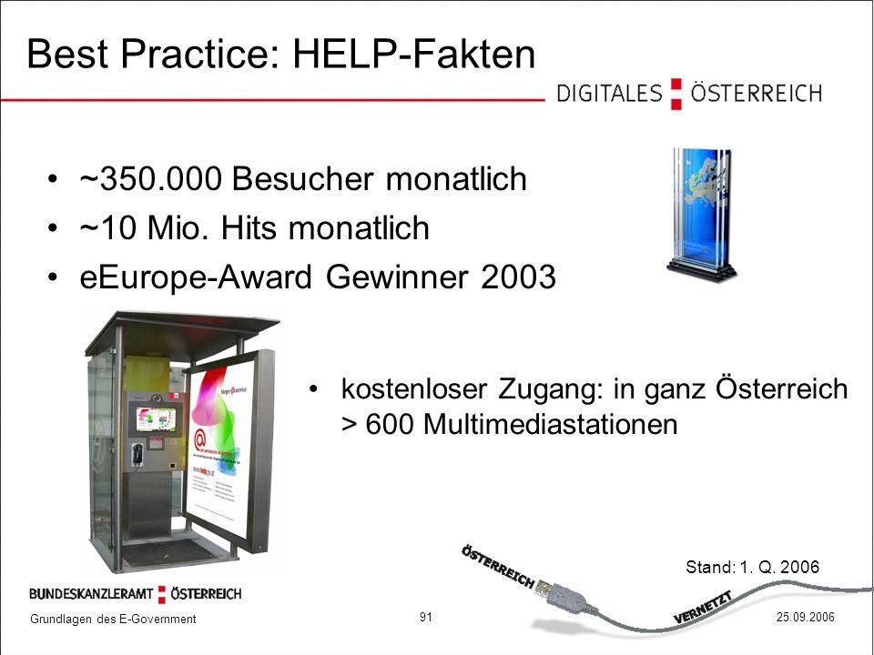 Best Practice: HELP-Fakten