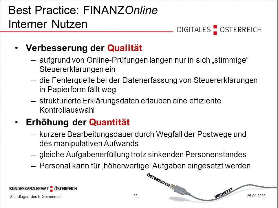 Best Practice: FINANZOnline Interner Nutzen
