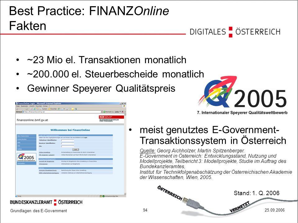 Best Practice: FINANZOnline Fakten
