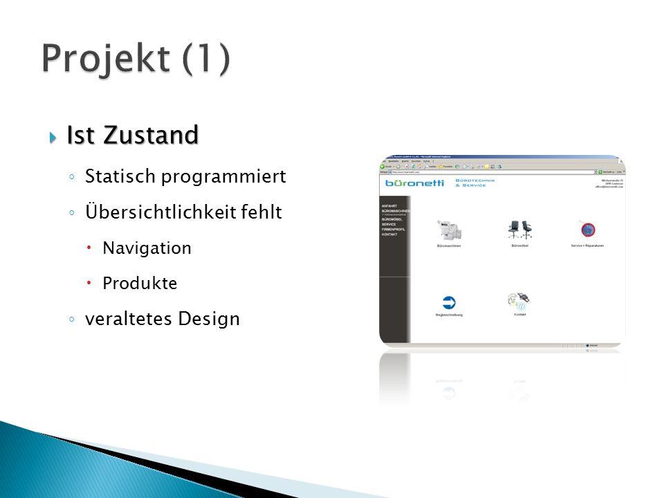 Projekt (1) Ist Zustand Statisch programmiert Übersichtlichkeit fehlt