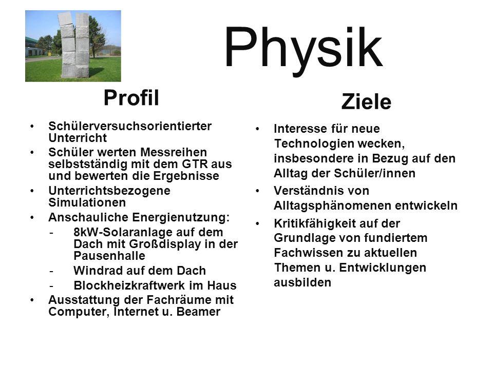 Physik Profil Ziele Schülerversuchsorientierter Unterricht