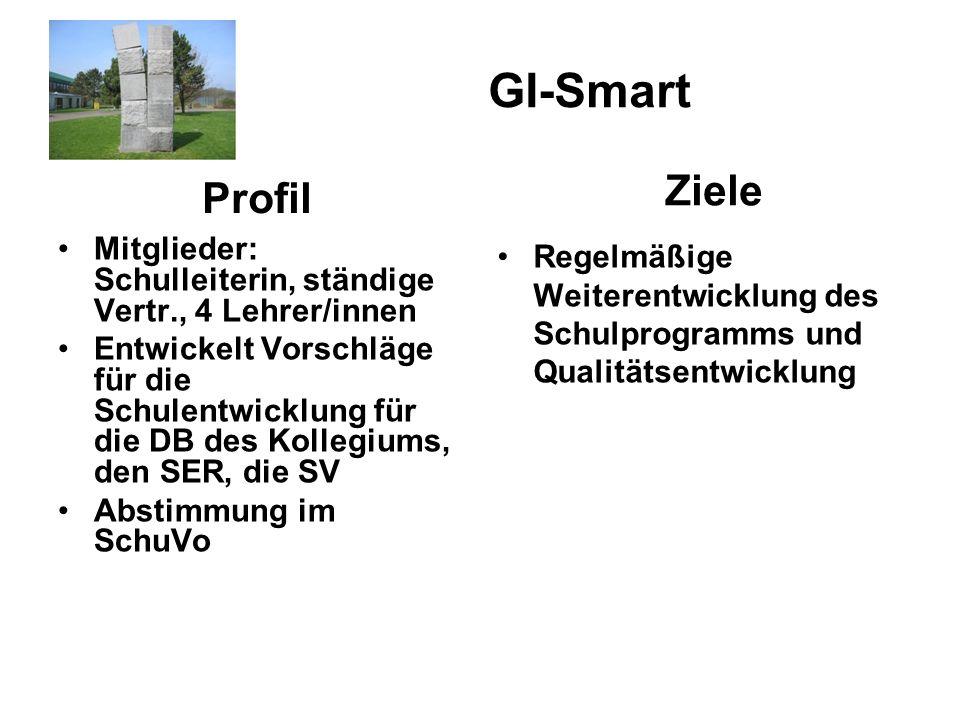GI-Smart Ziele. Profil. Mitglieder: Schulleiterin, ständige Vertr., 4 Lehrer/innen.