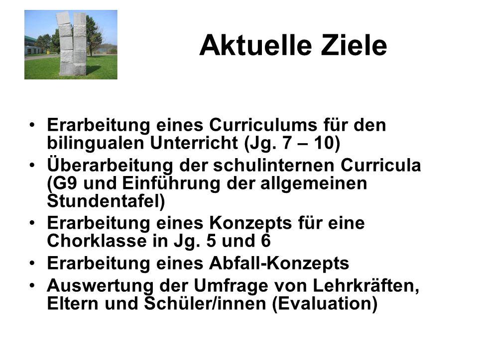 Aktuelle Ziele Erarbeitung eines Curriculums für den bilingualen Unterricht (Jg. 7 – 10)