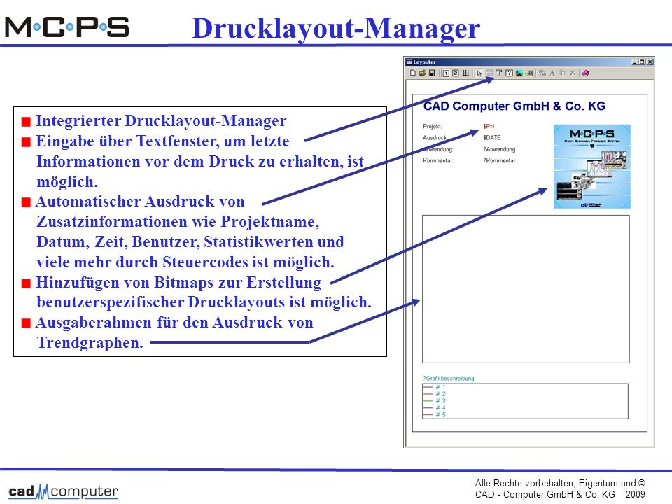 Drucklayout-Manager Integrierter Drucklayout-Manager