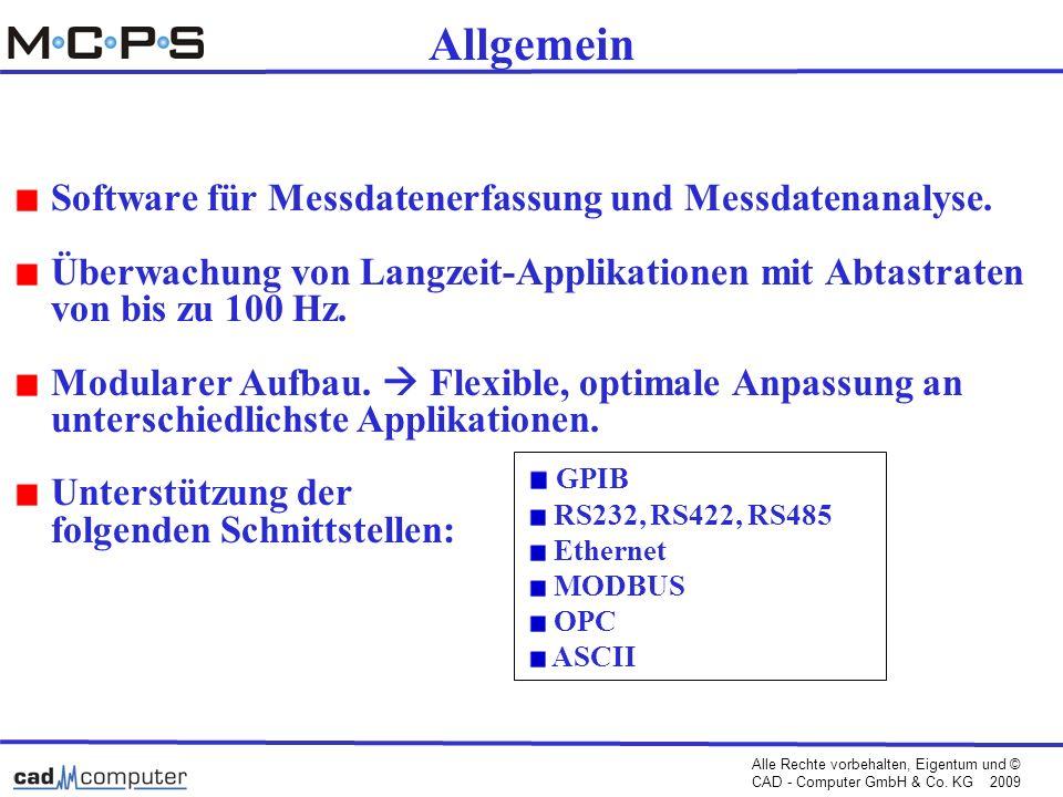 Allgemein Software für Messdatenerfassung und Messdatenanalyse.