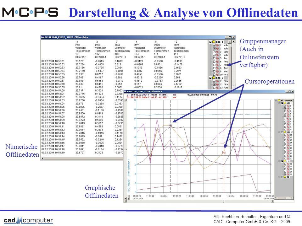 Darstellung & Analyse von Offlinedaten