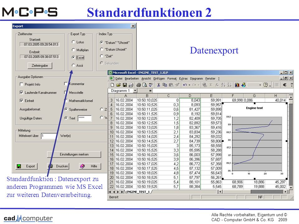 Standardfunktionen 2 Datenexport