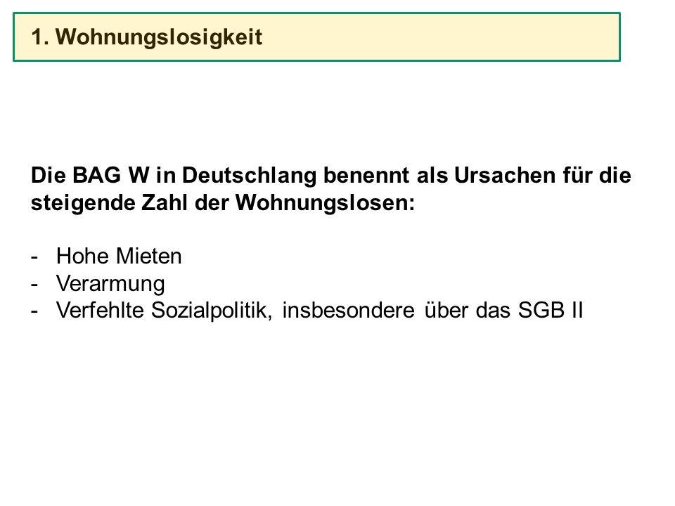 1. Wohnungslosigkeit Die BAG W in Deutschlang benennt als Ursachen für die steigende Zahl der Wohnungslosen: