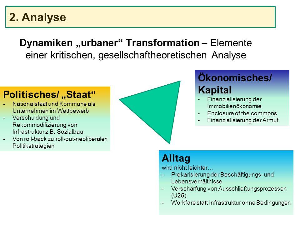 """2. Analyse Dynamiken """"urbaner Transformation – Elemente einer kritischen, gesellschaftheoretischen Analyse."""