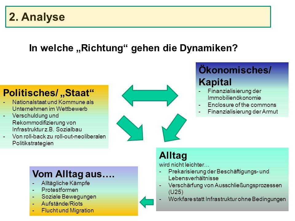 """In welche """"Richtung gehen die Dynamiken"""