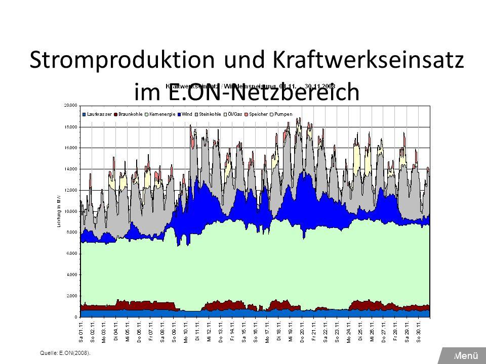 Stromproduktion und Kraftwerkseinsatz im E.ON-Netzbereich