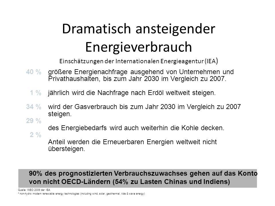 Dramatisch ansteigender Energieverbrauch Einschätzungen der Internationalen Energieagentur (IEA)