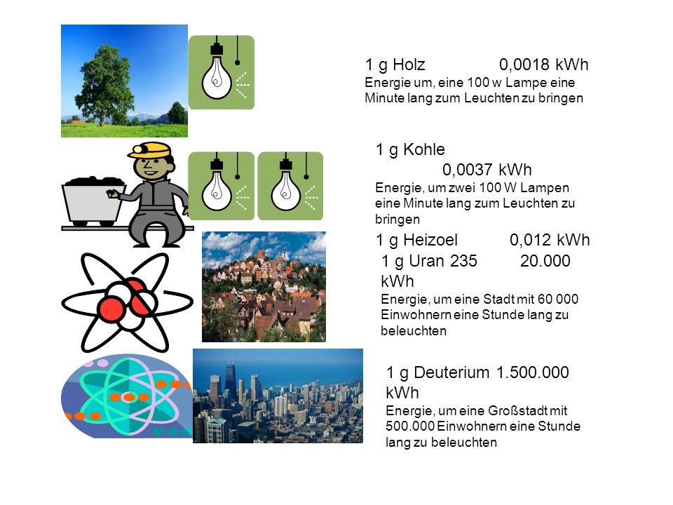 1 g Holz 0,0018 kWh 1 g Kohle 0,0037 kWh 1 g Heizoel 0,012 kWh