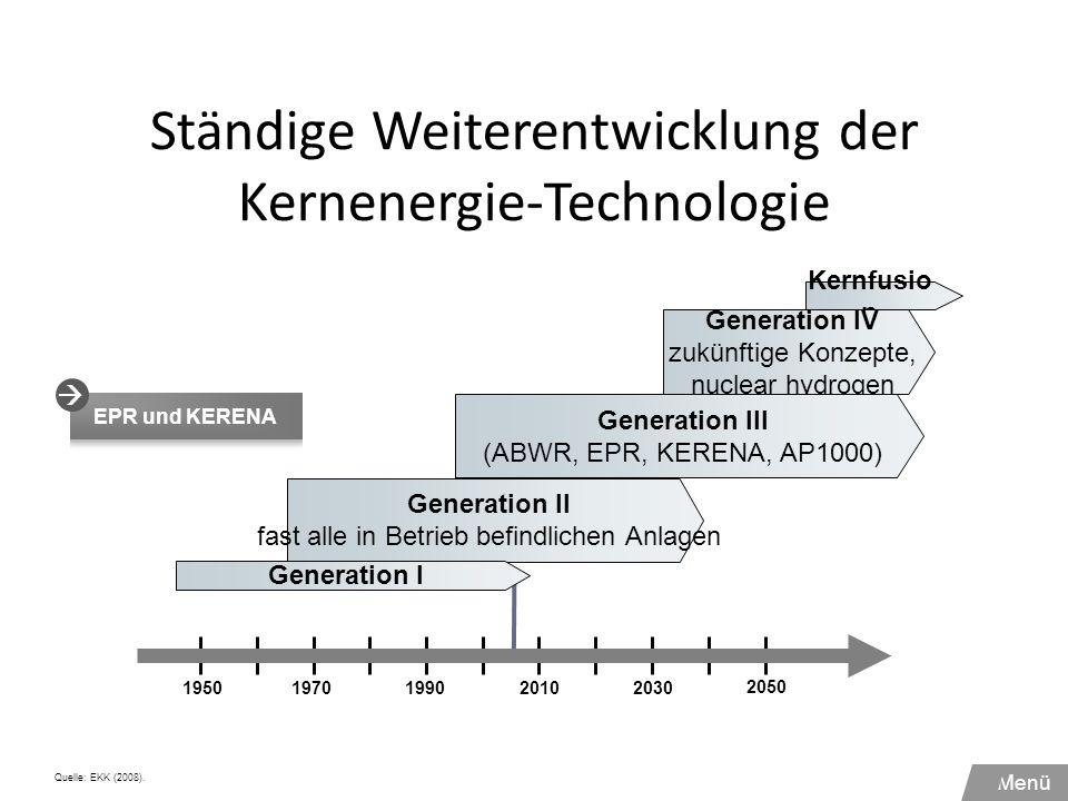 Ständige Weiterentwicklung der Kernenergie-Technologie
