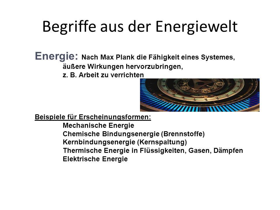 Begriffe aus der Energiewelt
