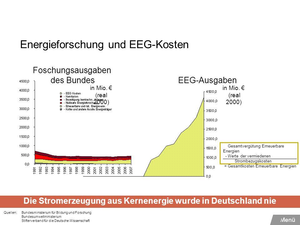 Energieforschung und EEG-Kosten