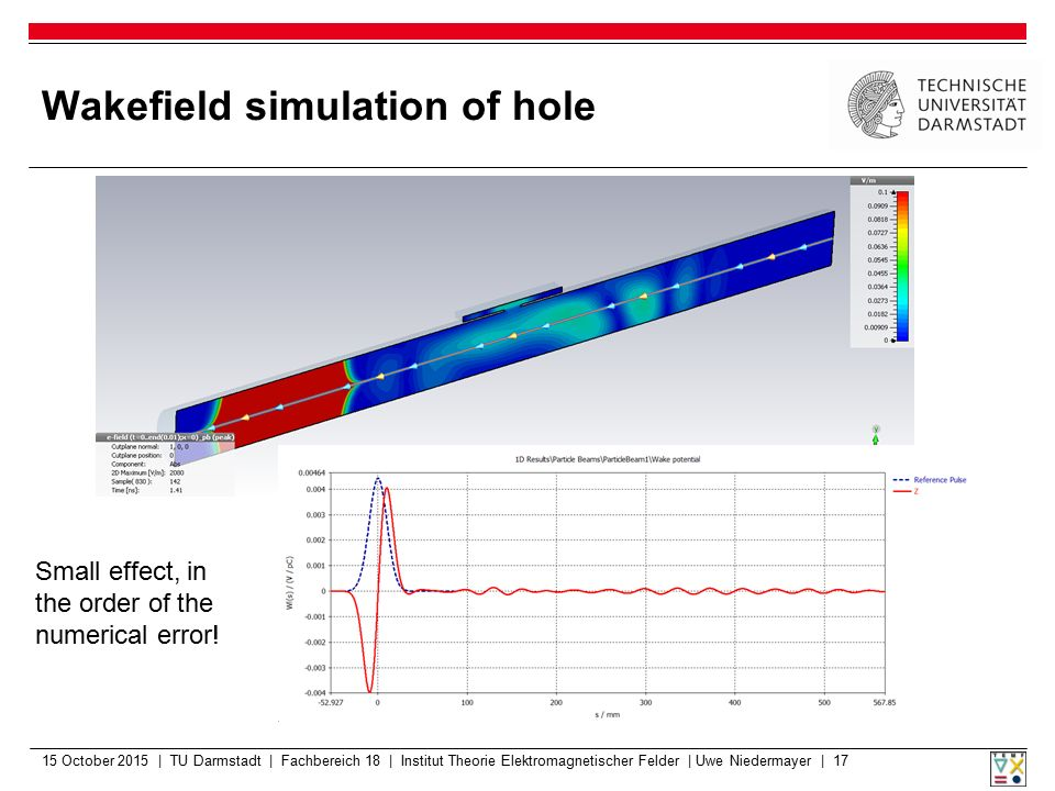 Wakefield simulation of hole