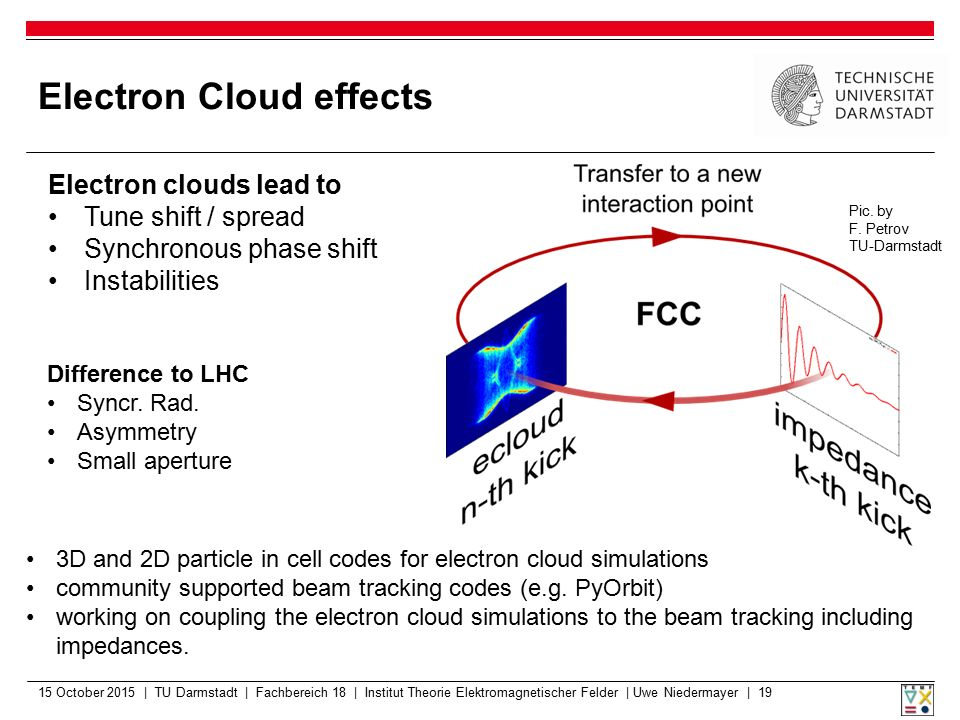 Electron Cloud effects