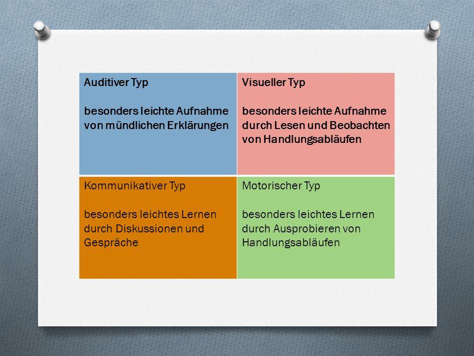 Auditiver Typ besonders leichte Aufnahme von mündlichen Erklärungen. Visueller Typ.