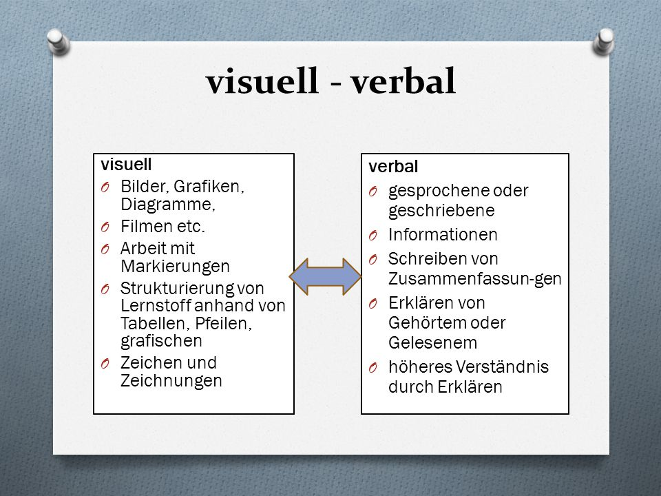 visuell - verbal visuell verbal Bilder, Grafiken, Diagramme,