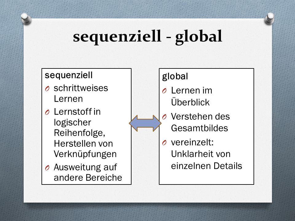 sequenziell - global sequenziell global schrittweises Lernen