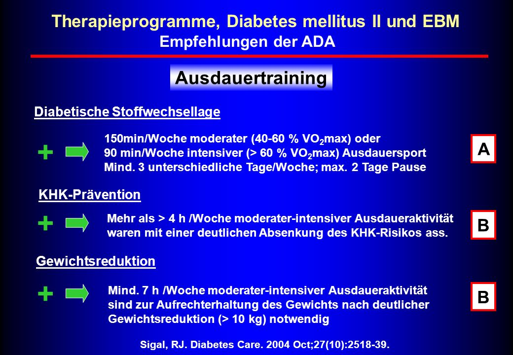 Therapieprogramme, Diabetes mellitus II und EBM