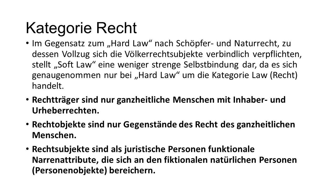 Kategorie Recht