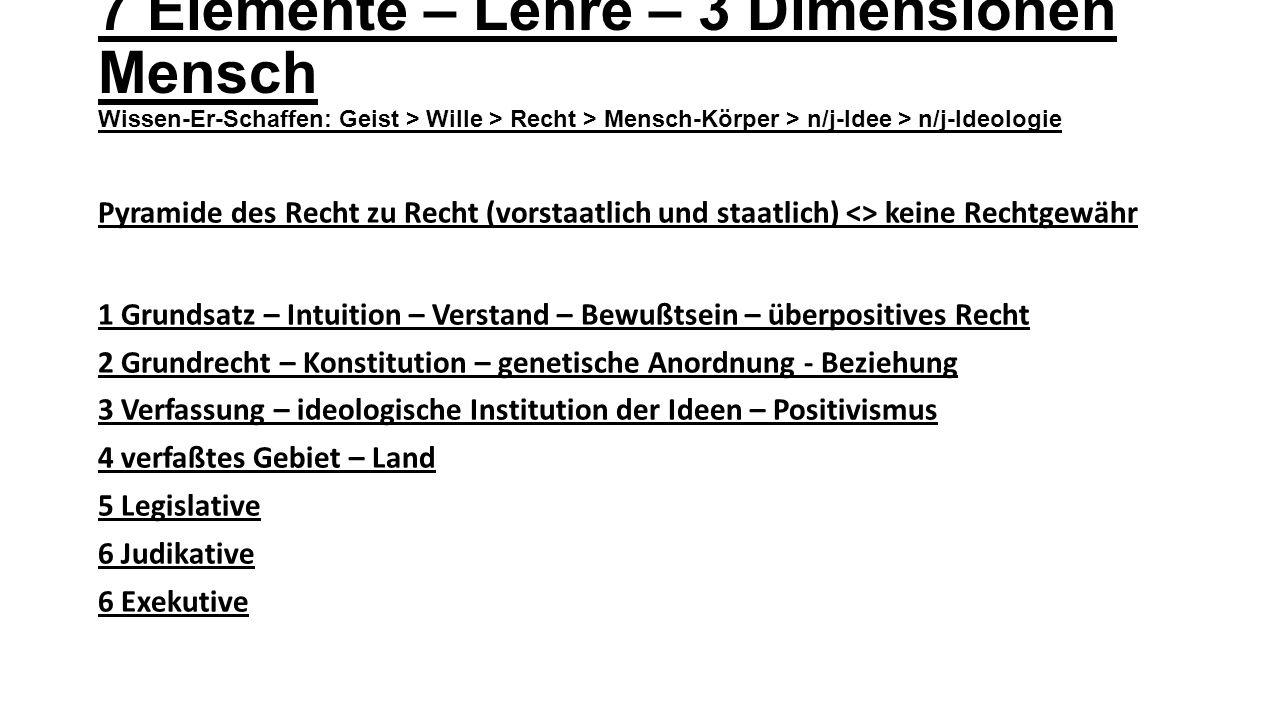 7 Elemente – Lehre – 3 Dimensionen Mensch Wissen-Er-Schaffen: Geist > Wille > Recht > Mensch-Körper > n/j-Idee > n/j-Ideologie