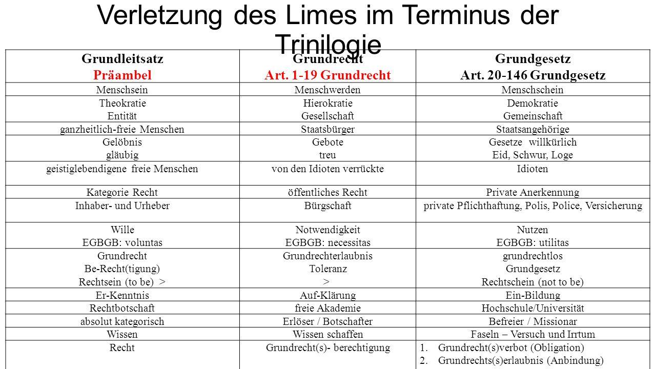 Verletzung des Limes im Terminus der Trinilogie