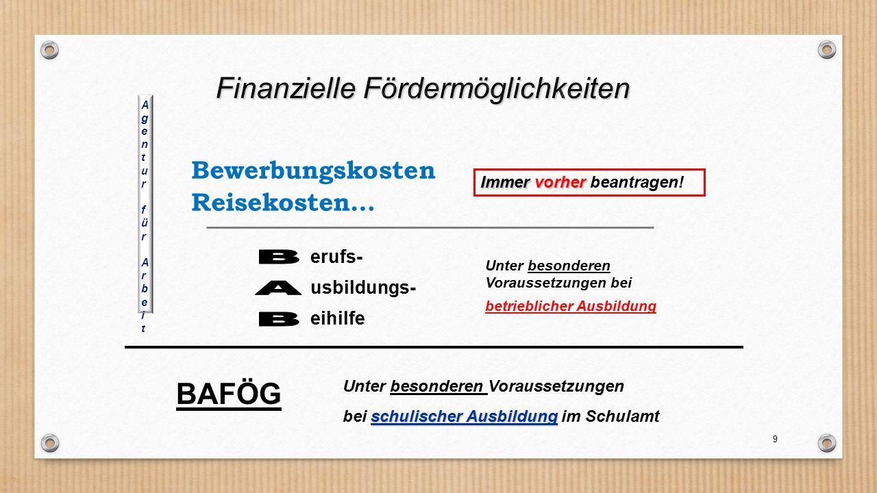 Finanzielle Fördermöglichkeiten