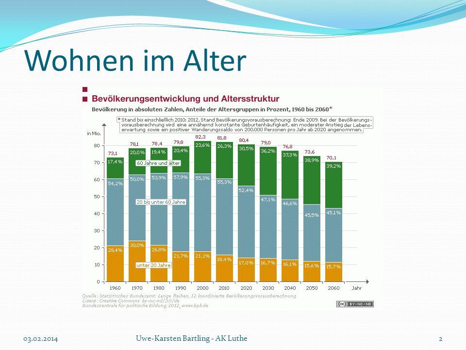Wohnen im Alter 03.02.2014 Uwe-Karsten Bartling - AK Luthe