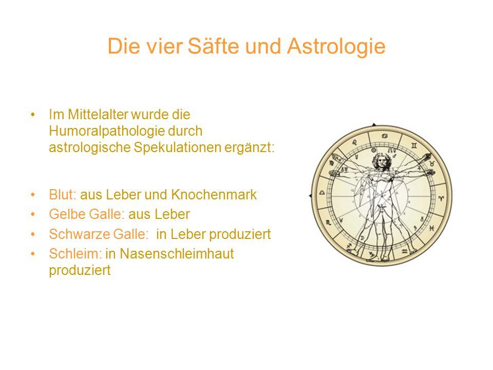 Die vier Säfte und Astrologie
