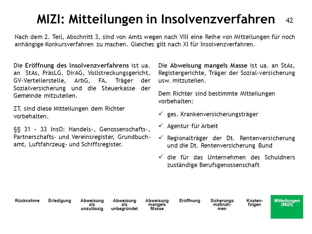 MIZI: Mitteilungen in Insolvenzverfahren